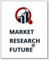 Picture of Cell Therapy Market Research Report- Global Forecast till 2023
